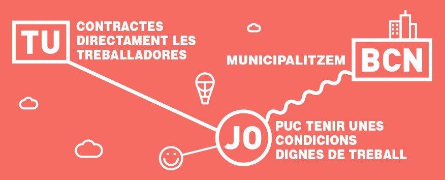 Mesura de govern per la municipalització